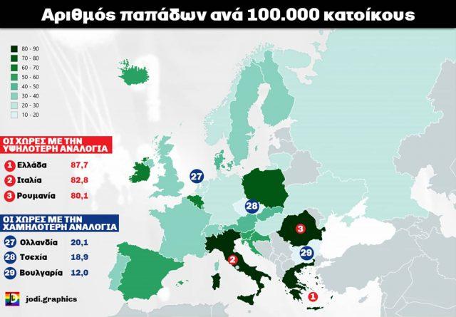Αριθμός παπάδων ανα 100.000 κατοίκους